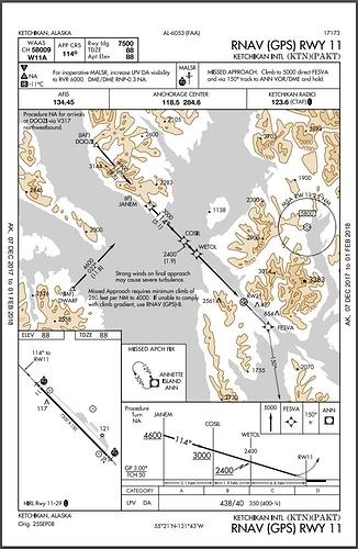 PAKT RNAV GPS RWY 11