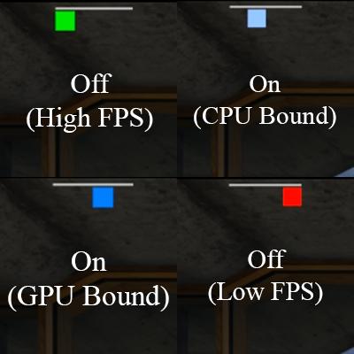 mvLSR Indicator